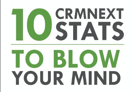10CRMNEXTstats